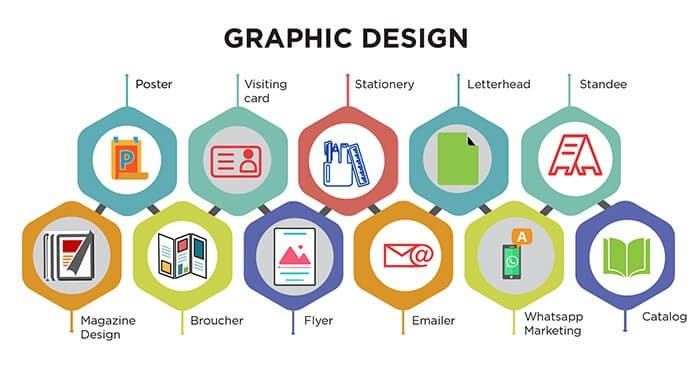 How to Choose Print Design Services
